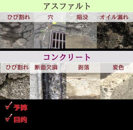 アスファルトのひび割れ・穴・陥没・オイル漏れ。コンクリートのひび割れ・断面欠損・剥落・変色。予算に合わせた修繕・補修できます。目的に合わせた補修・補強できます。